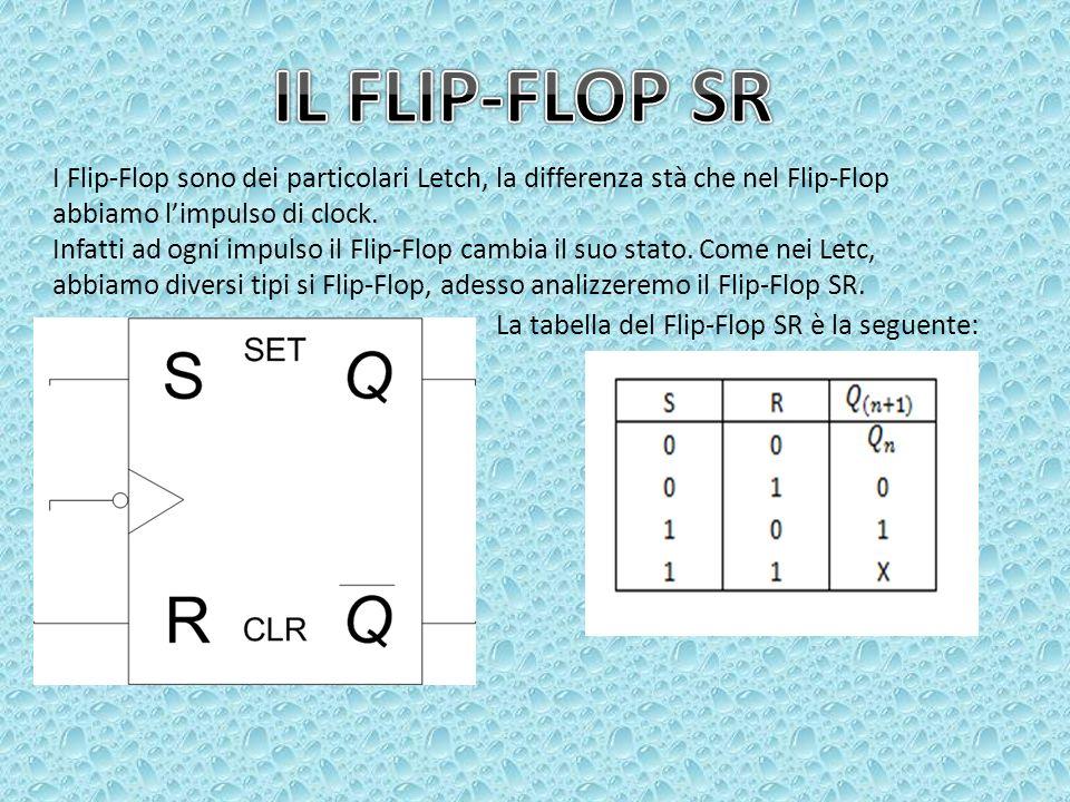 I Flip-Flop sono dei particolari Letch, la differenza stà che nel Flip-Flop abbiamo l'impulso di clock. Infatti ad ogni impulso il Flip-Flop cambia il suo stato. Come nei Letc, abbiamo diversi tipi si Flip-Flop, adesso analizzeremo il Flip-Flop SR.