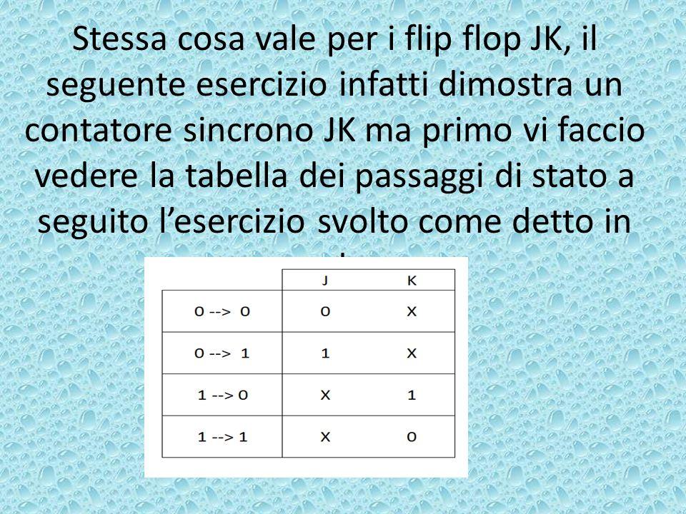 Stessa cosa vale per i flip flop JK, il seguente esercizio infatti dimostra un contatore sincrono JK ma primo vi faccio vedere la tabella dei passaggi di stato a seguito l'esercizio svolto come detto in precedenza: