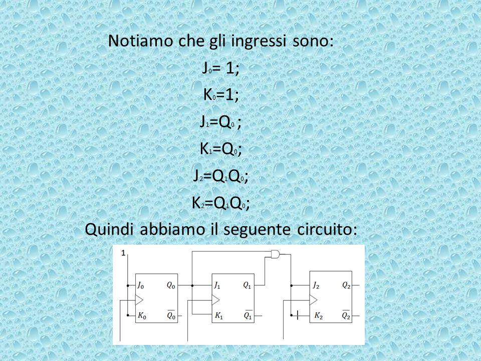 Notiamo che gli ingressi sono: J0= 1; K0=1; J1=Q0 ; K1=Q0; J2=Q1Q0;
