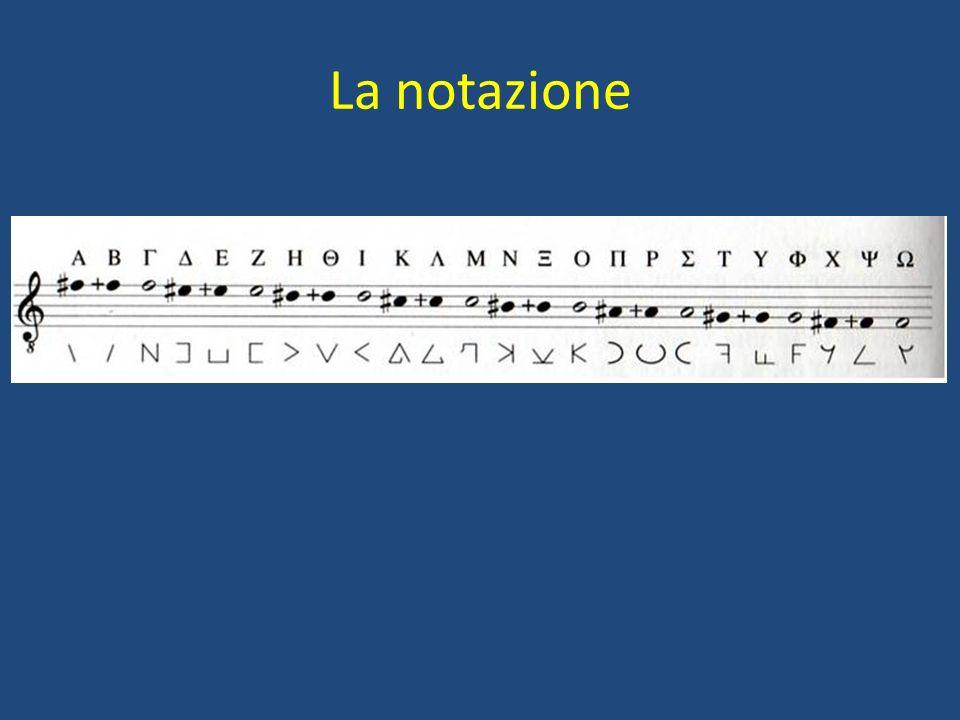 La notazione