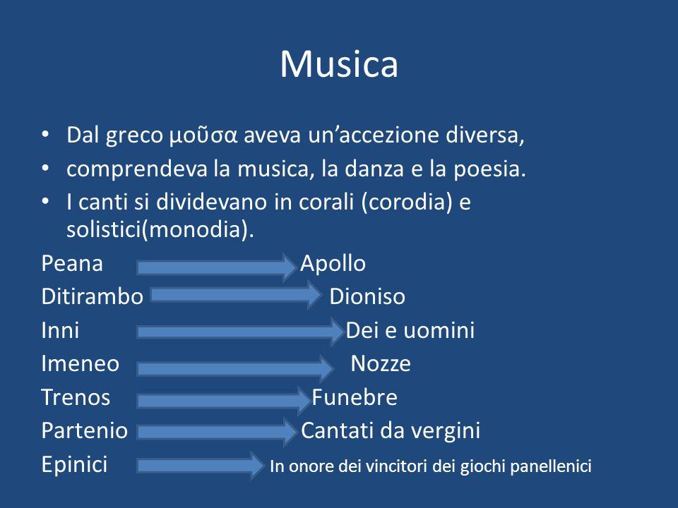 Musica Dal greco μοῦσα aveva un'accezione diversa,
