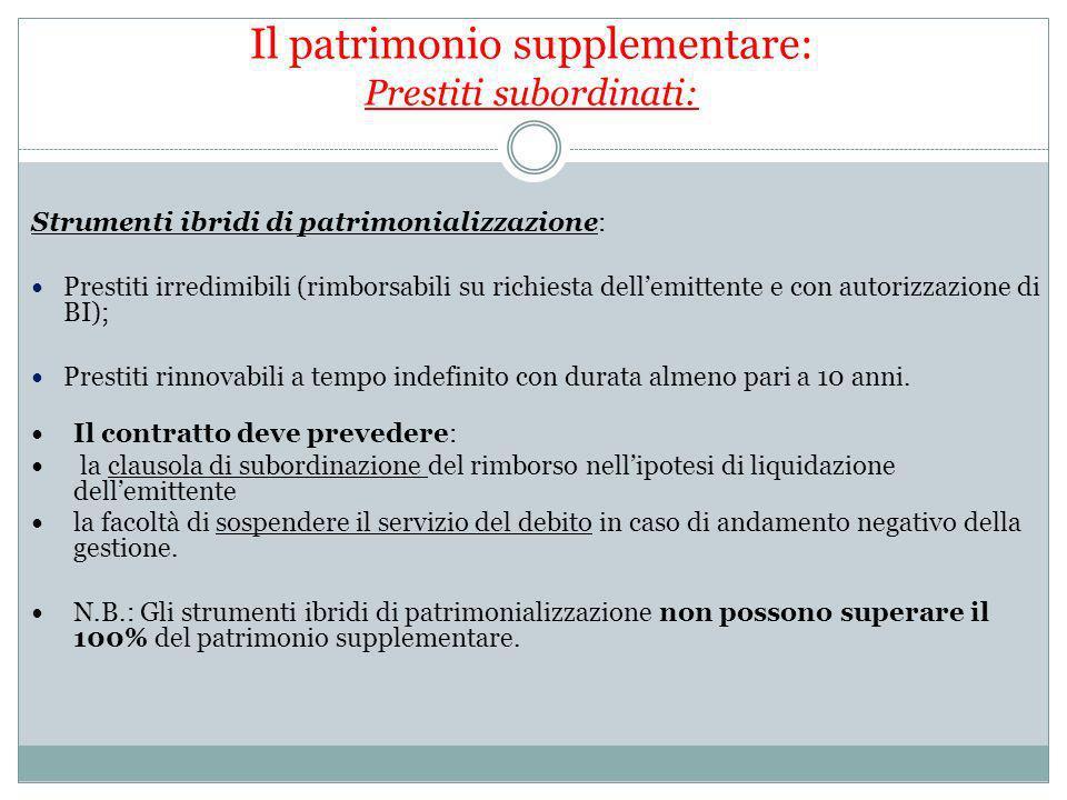 Il patrimonio supplementare: Prestiti subordinati: