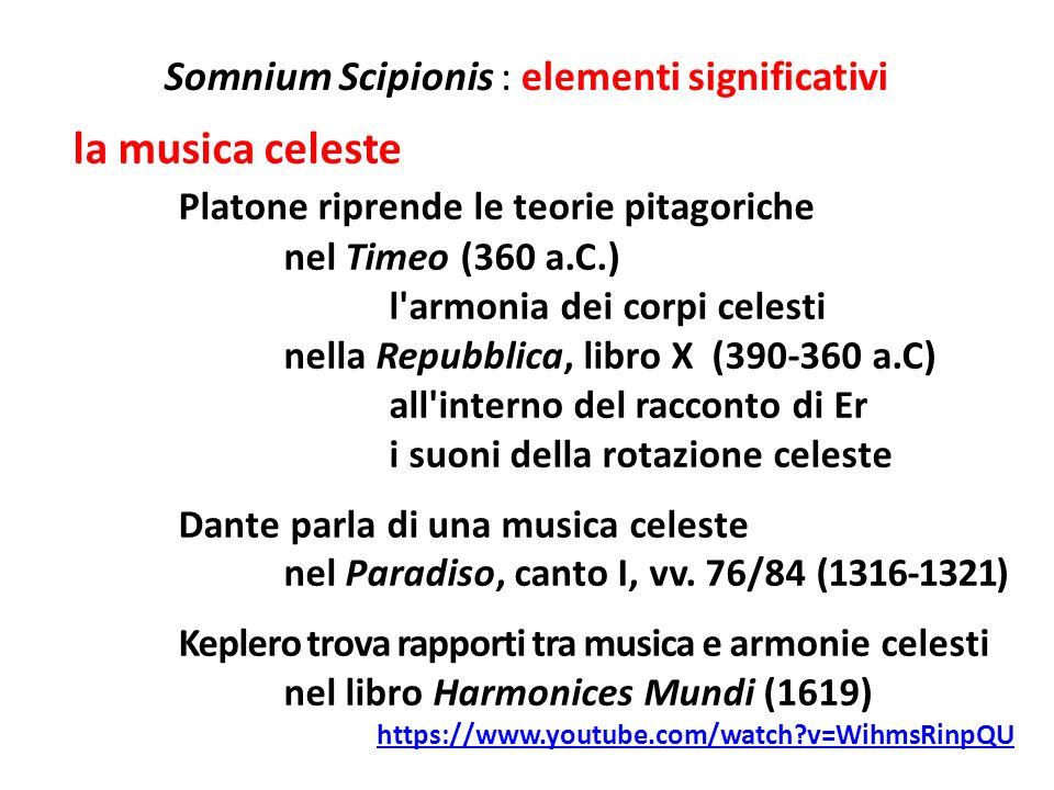 Somnium Scipionis : elementi significativi