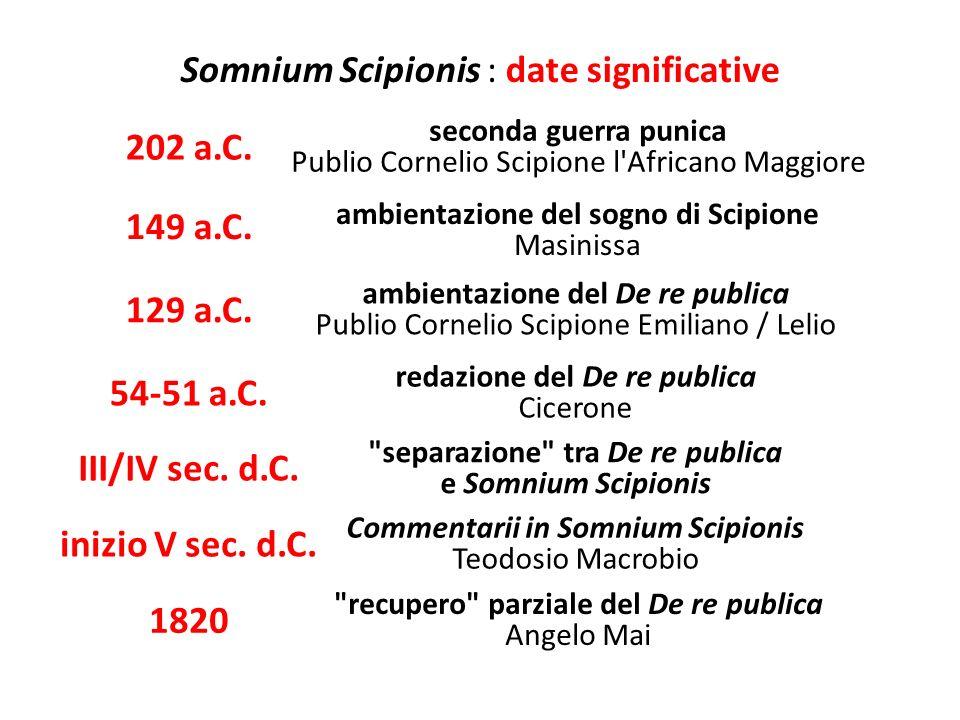 Somnium Scipionis : date significative