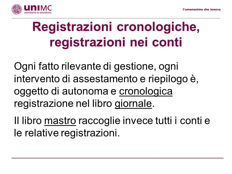 Registrazioni cronologiche, registrazioni nei conti