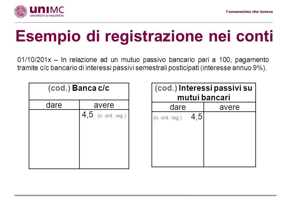 Esempio di registrazione nei conti