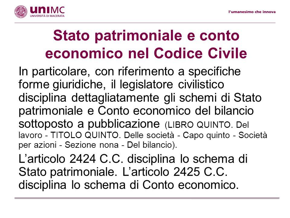 Stato patrimoniale e conto economico nel Codice Civile