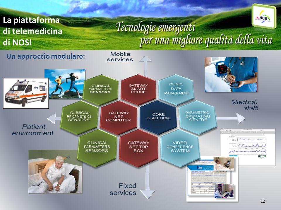 La piattaforma di telemedicina di NOSI