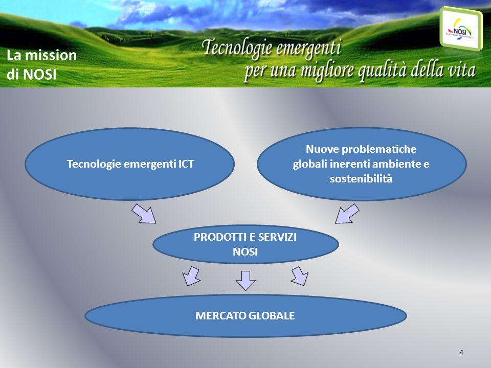 La mission di NOSI Tecnologie emergenti ICT. Nuove problematiche globali inerenti ambiente e sostenibilità.