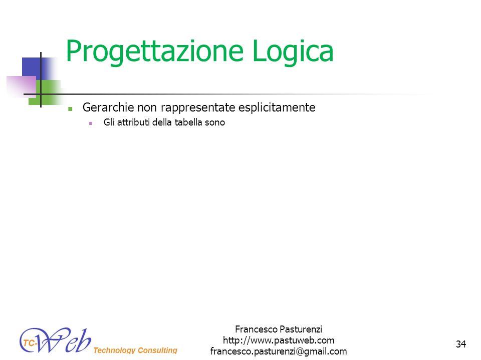 Progettazione Logica Gerarchie non rappresentate esplicitamente