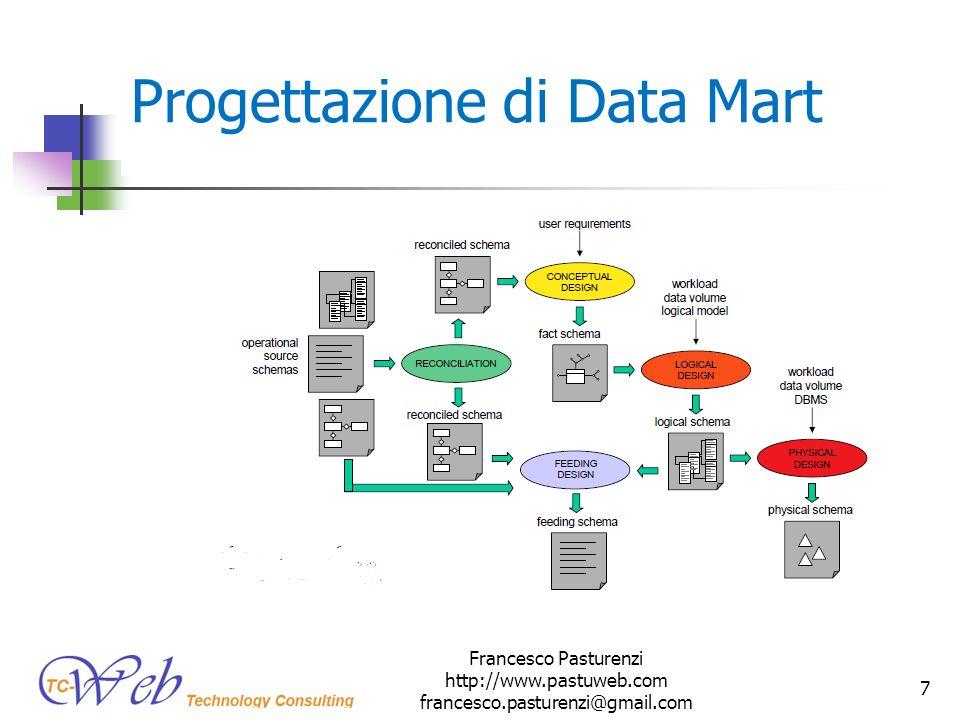 Progettazione di Data Mart