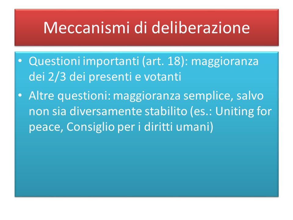 Meccanismi di deliberazione