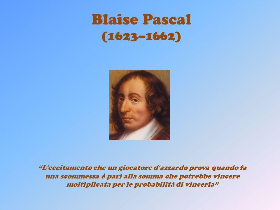 Blaise Pascal (1623–1662)