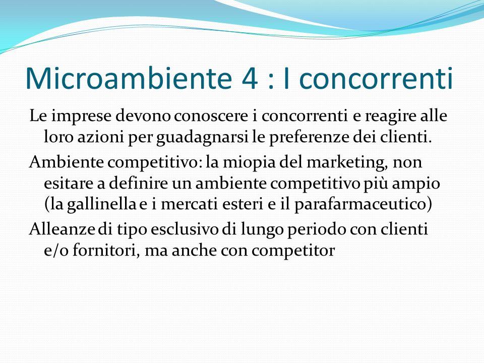 Microambiente 4 : I concorrenti