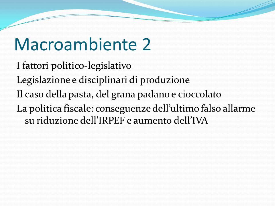 Macroambiente 2
