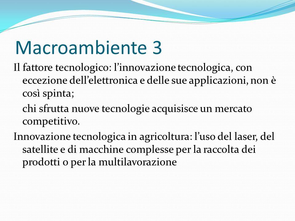 Macroambiente 3
