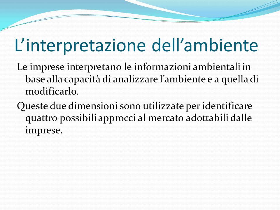 L'interpretazione dell'ambiente