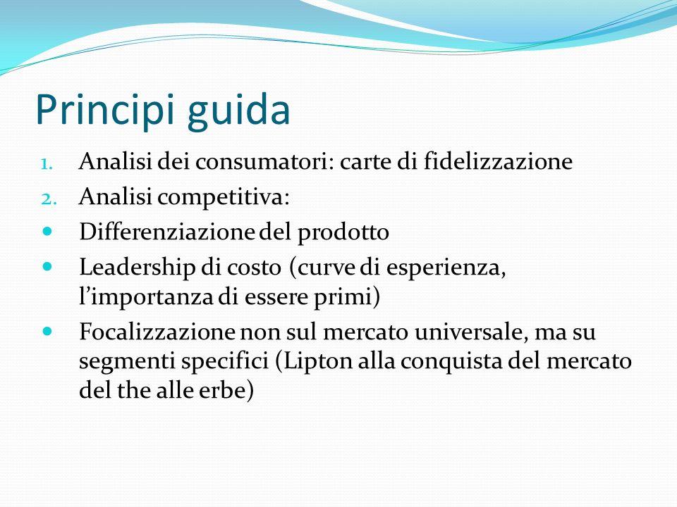 Principi guida Analisi dei consumatori: carte di fidelizzazione