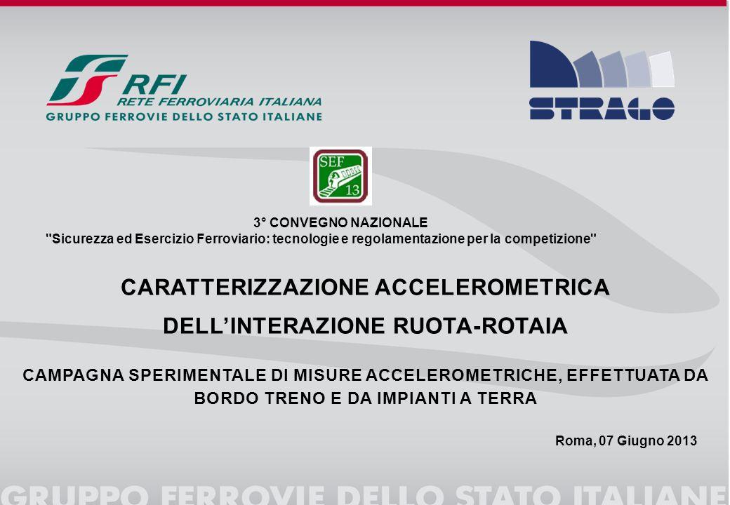 Caratterizzazione accelerometrica dell'interazione ruota-rotaia