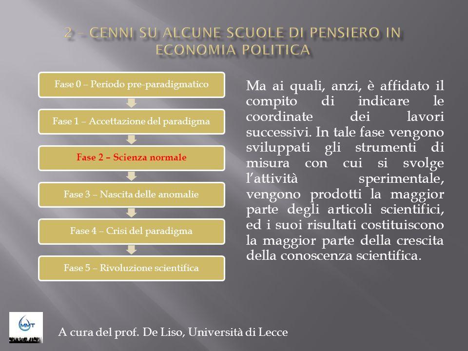 2 – CENNI SU ALCUNE SCUOLE DI PENSIERO IN ECONOMIA POLITICA