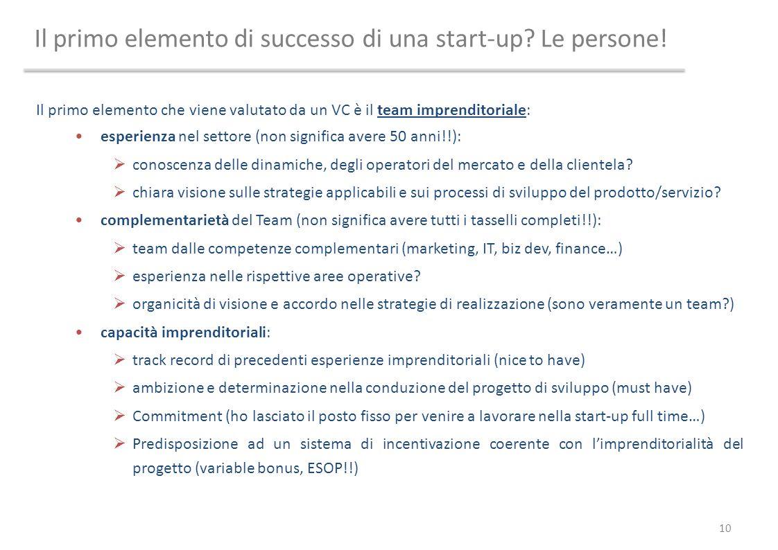 Il primo elemento di successo di una start-up Le persone!