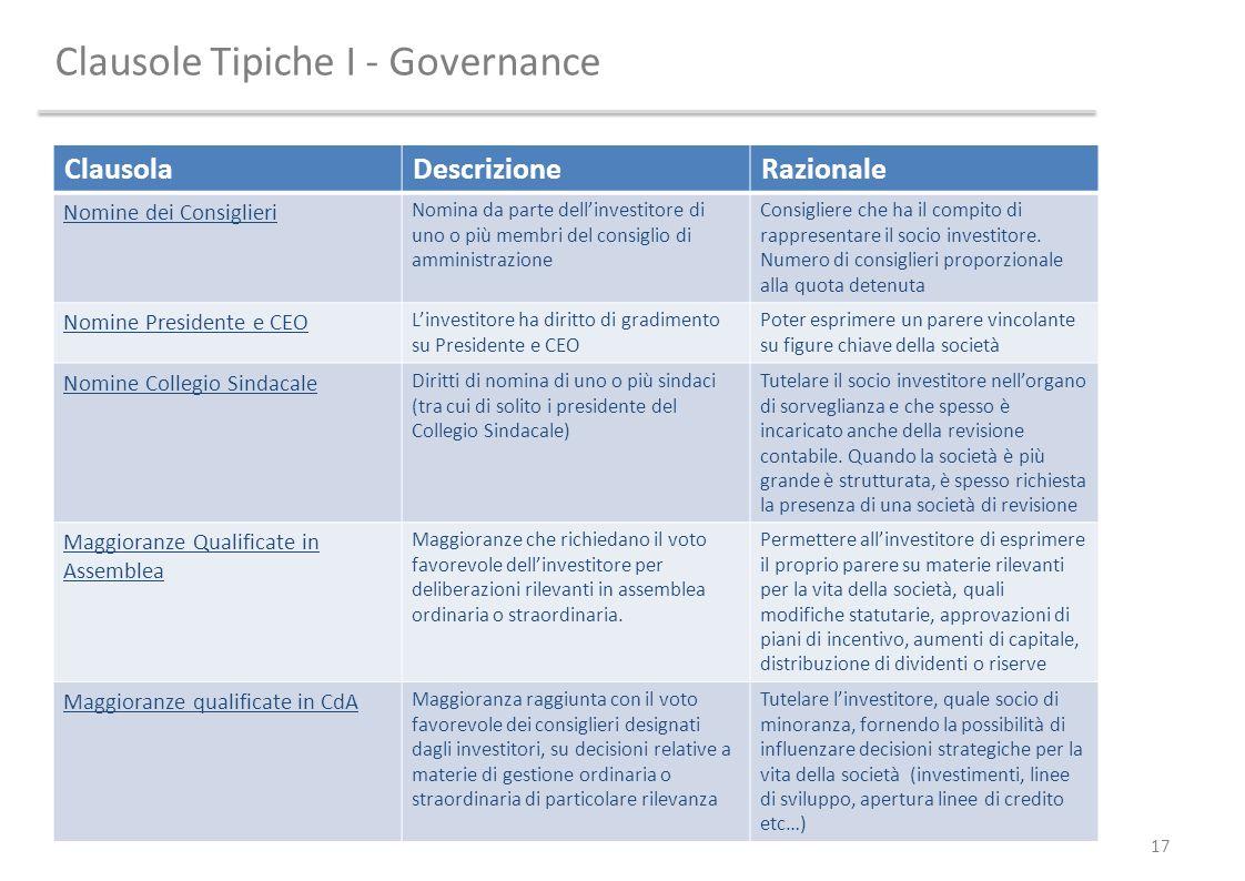 Clausole Tipiche I - Governance