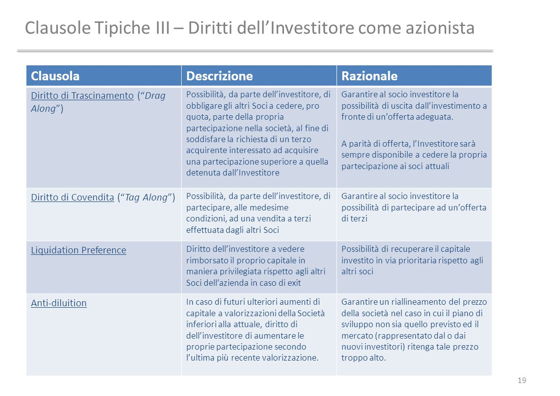 Clausole Tipiche III – Diritti dell'Investitore come azionista