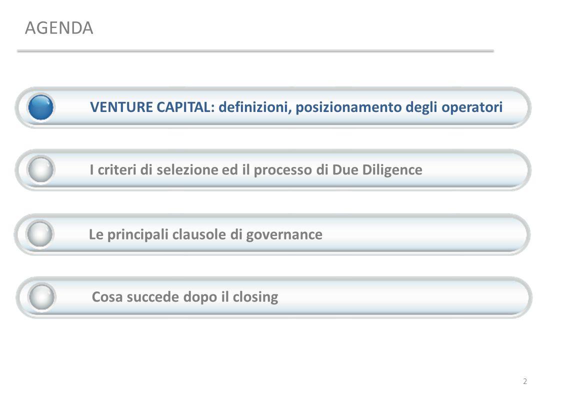 AGENDA VENTURE CAPITAL: definizioni, posizionamento degli operatori