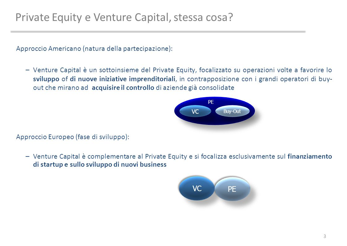 Private Equity e Venture Capital, stessa cosa