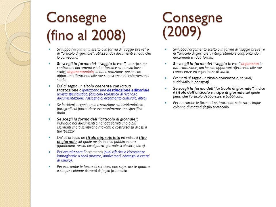 Consegne (fino al 2008) Consegne (2009)