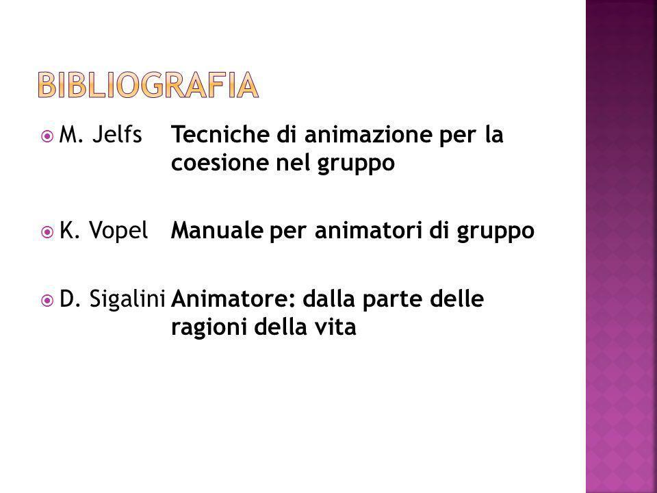 bibliografia M. Jelfs Tecniche di animazione per la coesione nel gruppo. K. Vopel Manuale per animatori di gruppo.