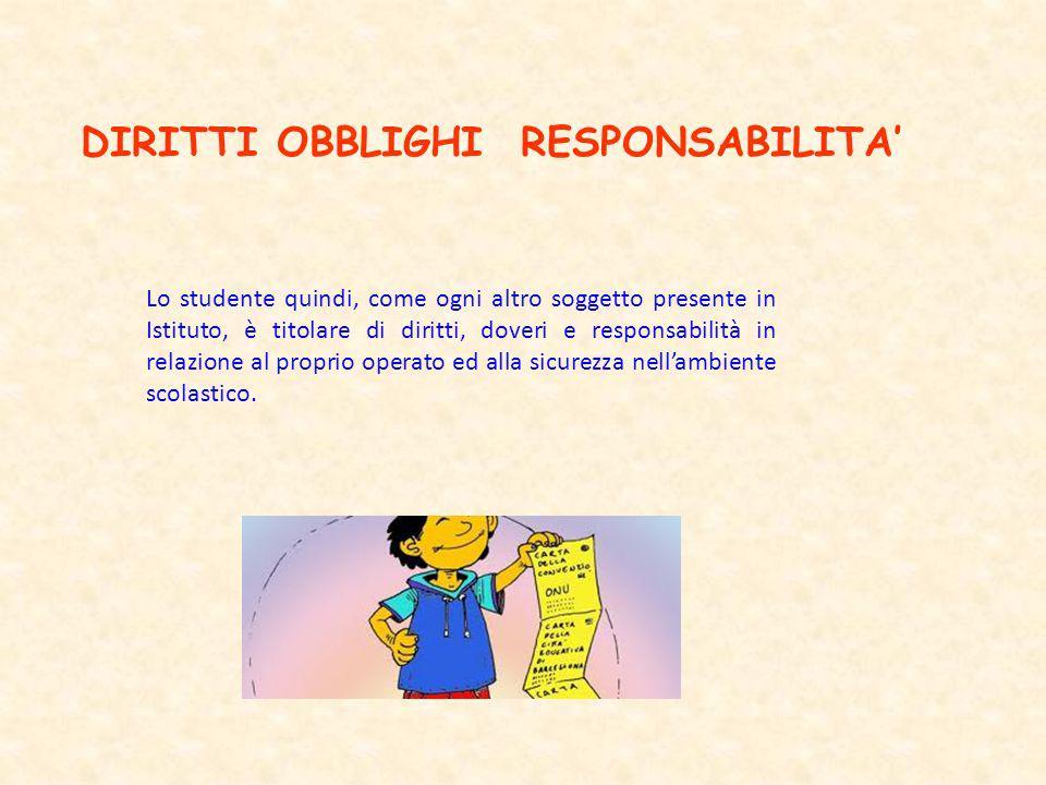 DIRITTI OBBLIGHI RESPONSABILITA'