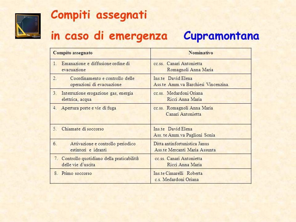 Compiti assegnati in caso di emergenza Cupramontana Compito assegnato