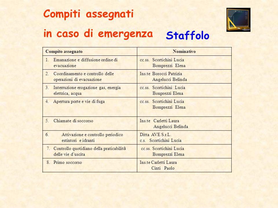 Compiti assegnati in caso di emergenza Staffolo Compito assegnato