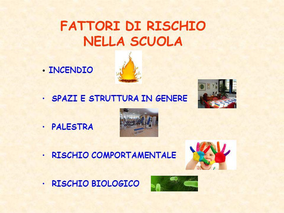 FATTORI DI RISCHIO NELLA SCUOLA