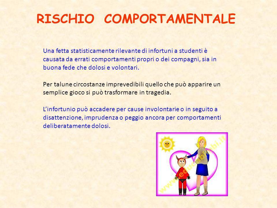 RISCHIO COMPORTAMENTALE