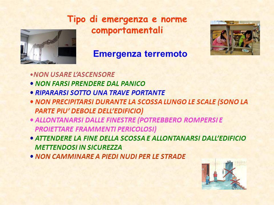 Tipo di emergenza e norme comportamentali