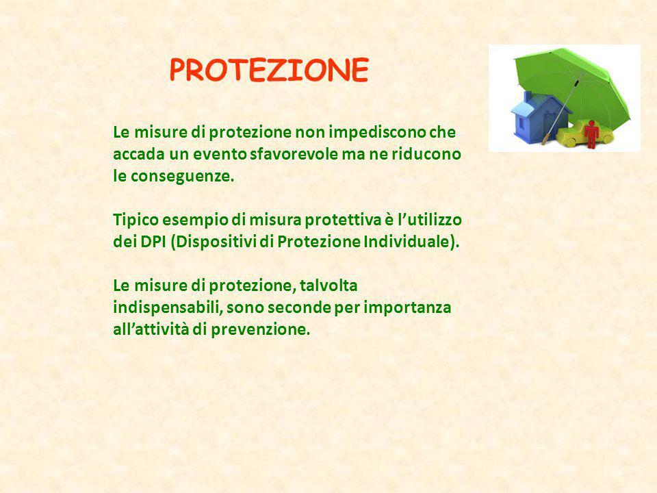 PROTEZIONE Le misure di protezione non impediscono che accada un evento sfavorevole ma ne riducono le conseguenze.
