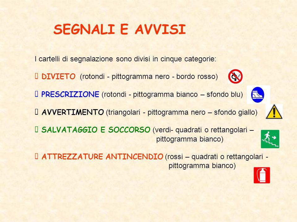 SEGNALI E AVVISI I cartelli di segnalazione sono divisi in cinque categorie:  DIVIETO (rotondi - pittogramma nero - bordo rosso)