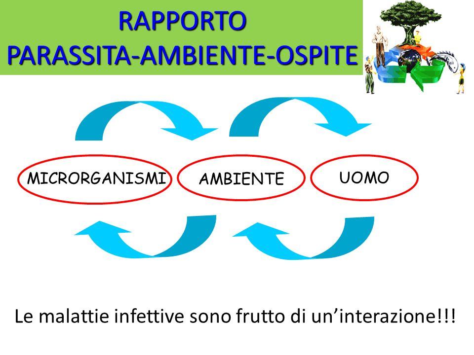PARASSITA-AMBIENTE-OSPITE