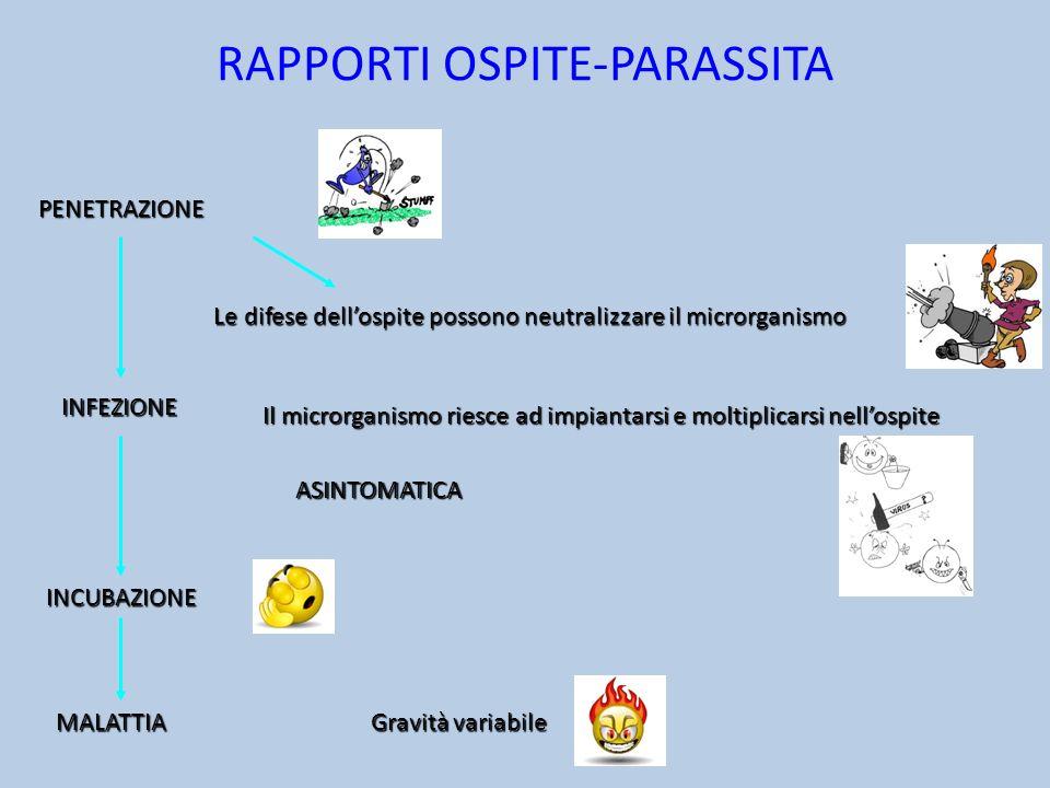 RAPPORTI OSPITE-PARASSITA