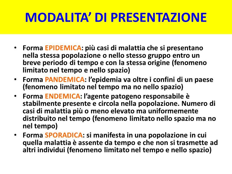 MODALITA' DI PRESENTAZIONE