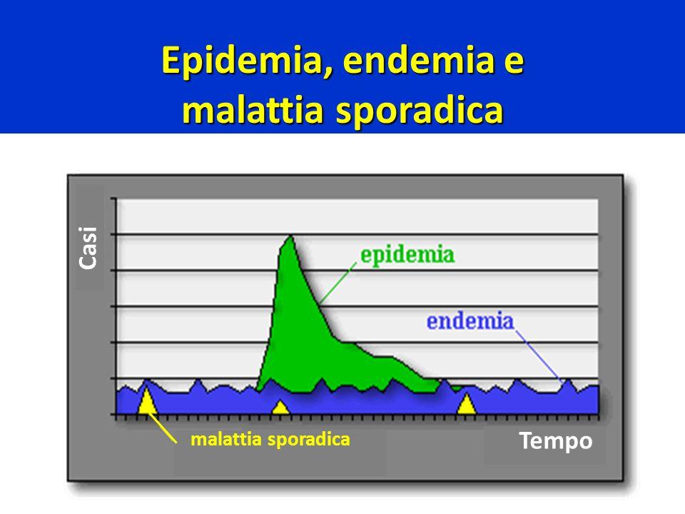 Epidemia, endemia e malattia sporadica