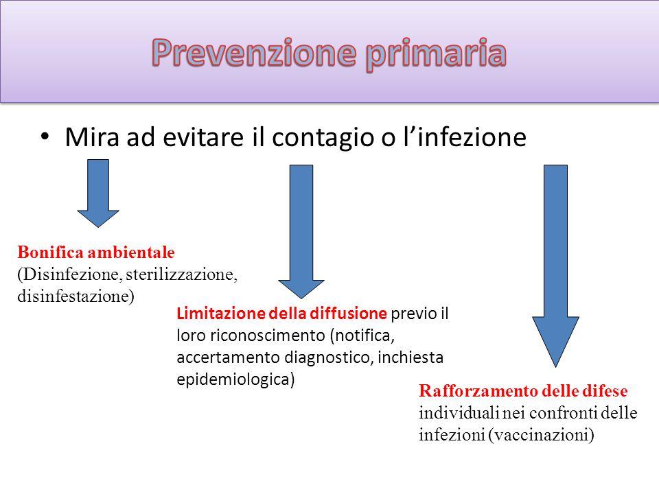 Prevenzione primaria Mira ad evitare il contagio o l'infezione