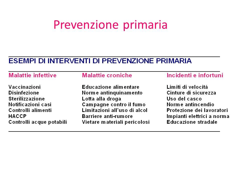Prevenzione primaria