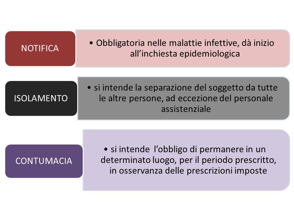 NOTIFICA Obbligatoria nelle malattie infettive, dà inizio all'inchiesta epidemiologica. ISOLAMENTO.