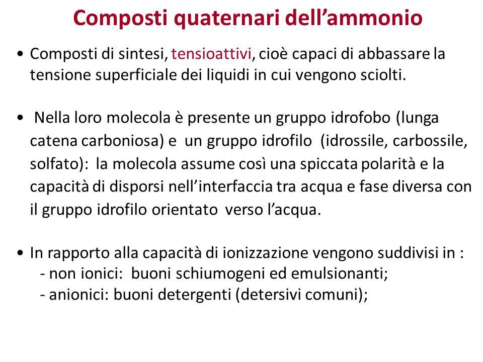 Composti quaternari dell'ammonio