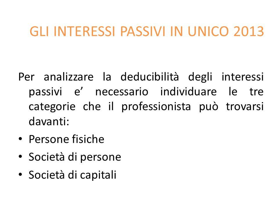 GLI INTERESSI PASSIVI IN UNICO 2013