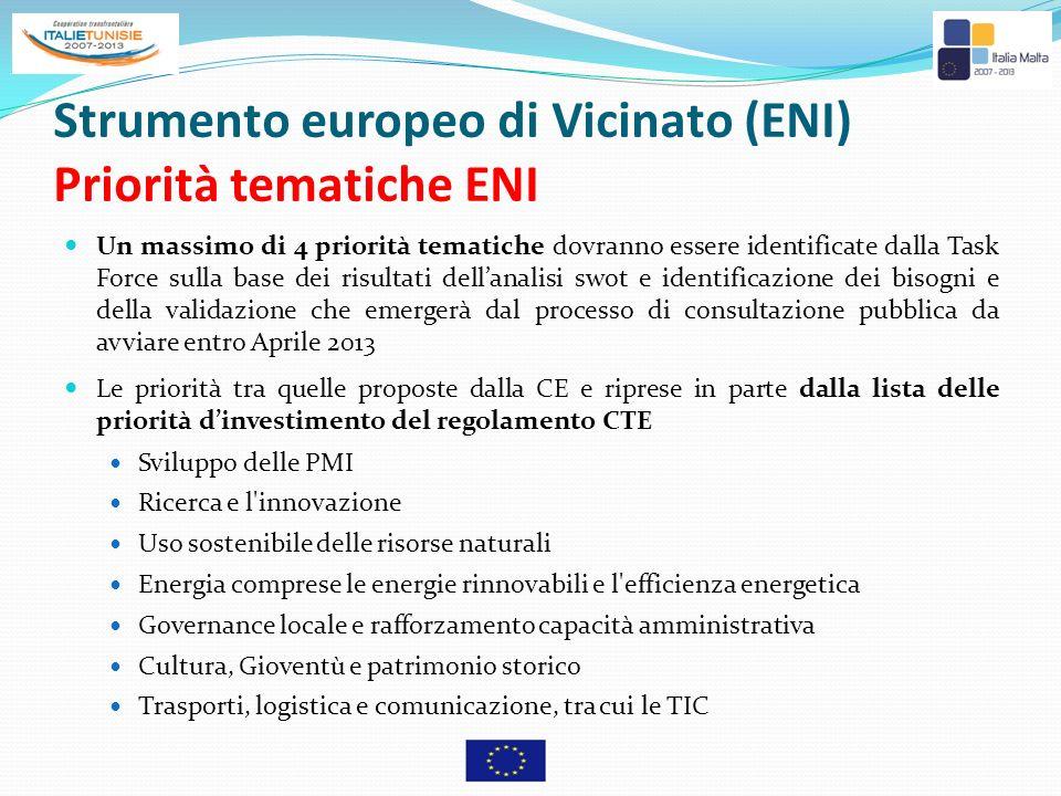 Strumento europeo di Vicinato (ENI) Priorità tematiche ENI