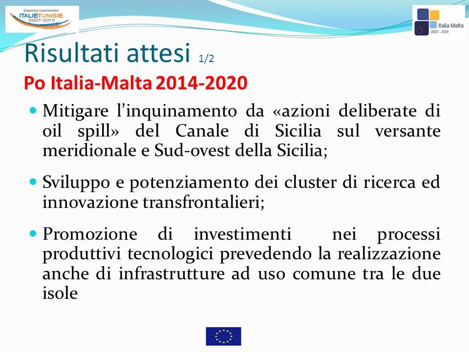 Risultati attesi 1/2 Po Italia-Malta 2014-2020